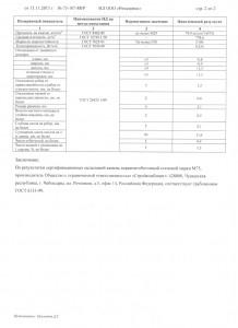 Протокол испытаний керамзитобетонных блоков
